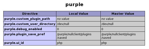 phurple