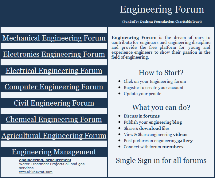 Engineering Forum - www.engineeringforum.in - Connecting engineers