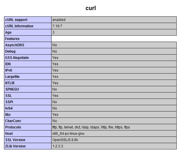 Install cURL on Ubuntu | S V N Labs Softwares