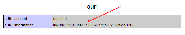 CURL With OpenSSL phpinfo()