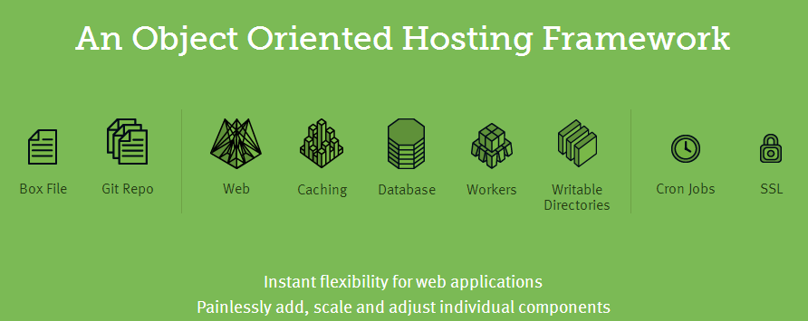 Premier Cloud Hosting
