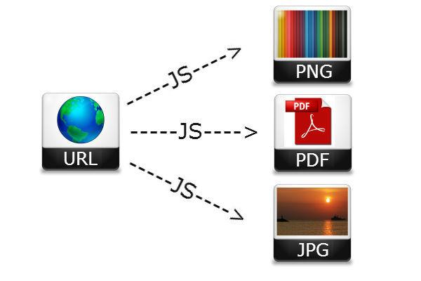 URL2PNG-URL2PDF-HTML2JPG-URL2IMAGE