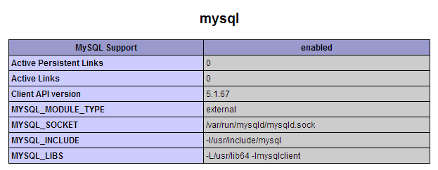 phpinfo mysql