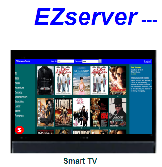Ezhometech IPTV server, Video Server, IPTV player, IPTV Middleware