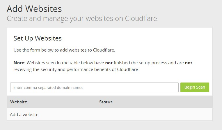 Activate Free SSL Certificate for Website – Cloudflare