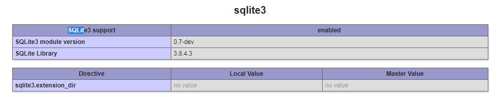 PHP-SQLite